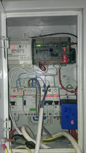 Контроллер CCU825 и все компоненты системы в силовом шкафу
