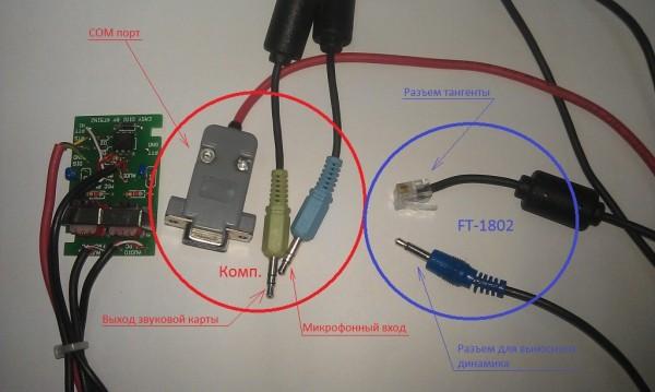 Описание интерфейсов устройства сопряжения