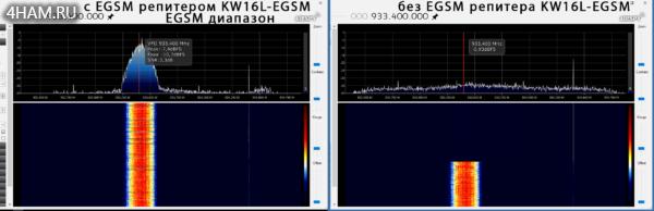 Тест усиления EGSM диапазона