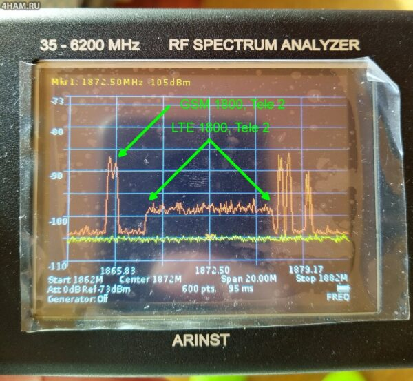 Сигнал Теле2 LTE1800 и GSM1800 на спектроанализаторе Arinst SSA-TG R2