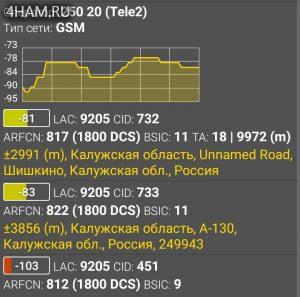 Теле2 после установки GSM репитера