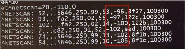 Сигналы без GSM репитера