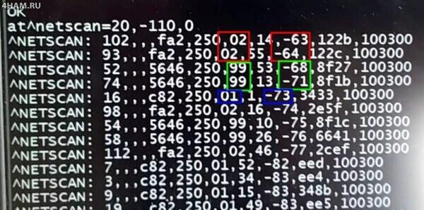 Сигналы c GSM репитером